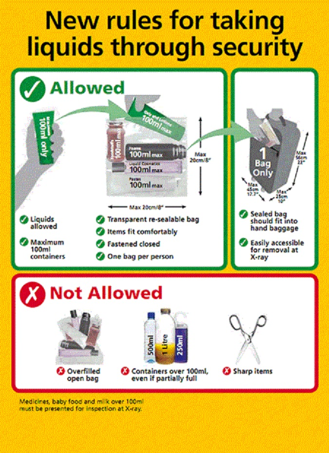 Image showing the volumes of liquids permitted to be taken through security